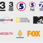 Namnsdagspresenter - TV Abonnemang